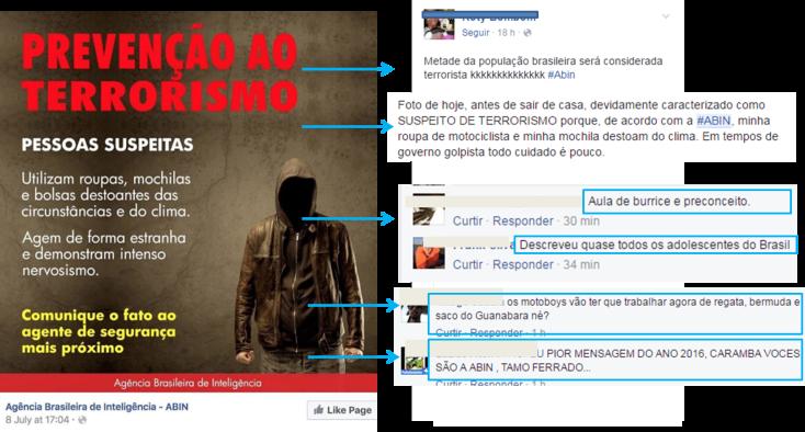 Comentários caso Abin gerenciamento de crise redes sociais